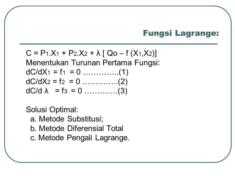 Fungsi Lagrange: C = P1.X1 + P2.X2 + λ [ Qo – f (X1,X2)]
